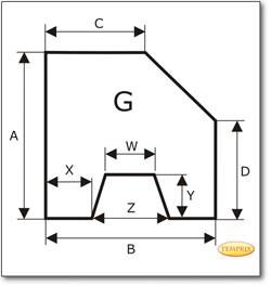 Podstawa, Przezroczyste szkło żądanego formatu S6